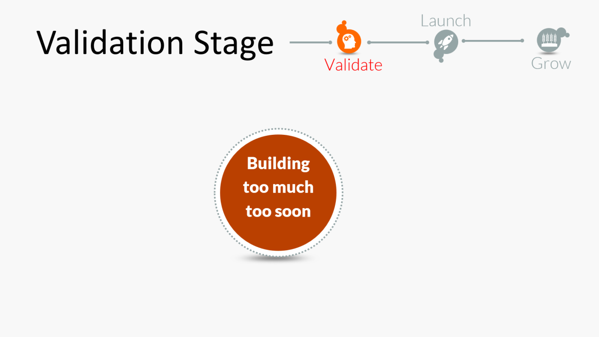 Mistakes in the Validation Stage