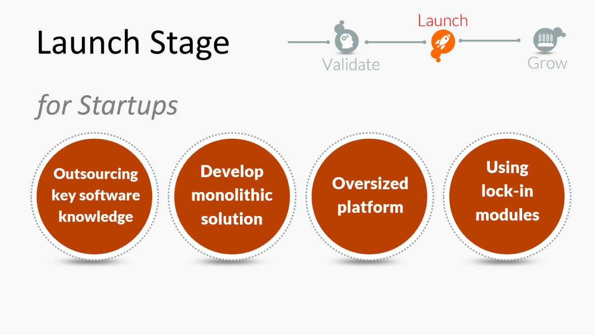 Mistakes in the Launch Stage for Startups